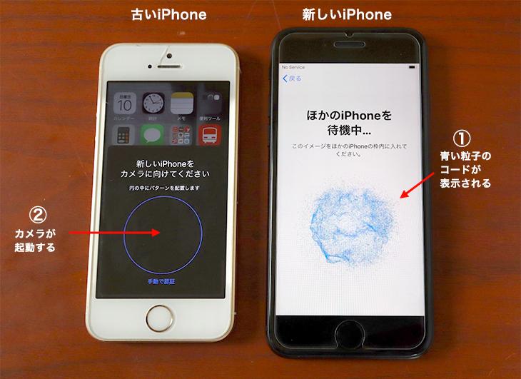 アイフォン データ 移行